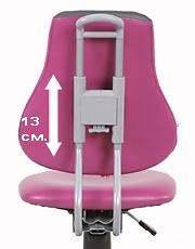 регулировка высоты подъёма спинки детского кресла
